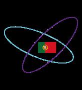 Sigfox Portugal